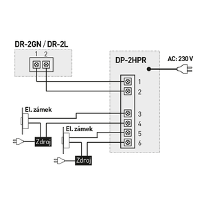 DP-2HPR / DR-2GN -  - 2