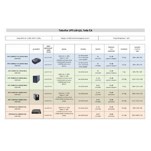 UPS COMPACT EA-850VA Msin - záložní zdroj - 2
