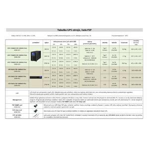 UPS RACK FSP-2000VA Psin - záložní zdroj - 2