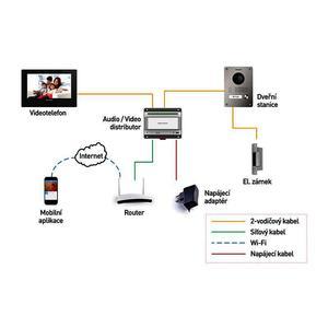 DS-KIS701-W /EU, kit videotelefonu, 2-drát, bílý monitor + dveřní stanice + switch - 2